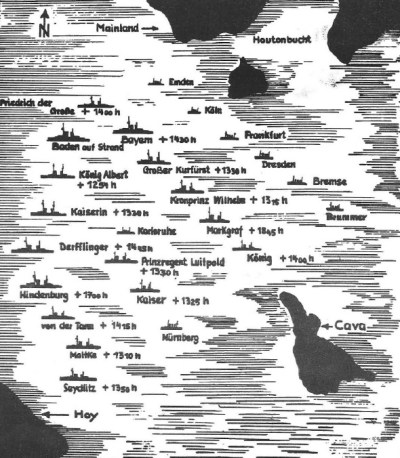 Sinking positions of imperial ships in Scapa Flow