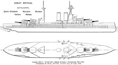 Immagine della classe della Queen Elizabeth dall'annuale navale di Brassey del 1923