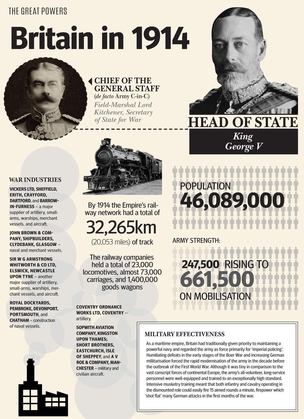 Britain-in-1914-pt-1