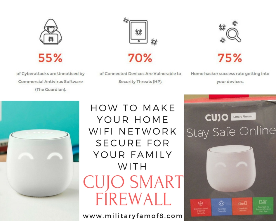 How to Make Your Home Wifi Network Secure for Your Family with Cujo