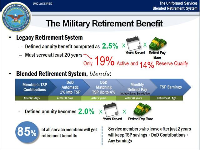 blended-retirement-system-1