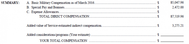 PSMC basic pay and compensation
