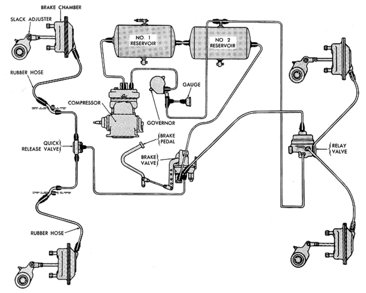 32 Tractor Trailer Air Brake System Diagram