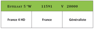 frequence-france-4-hd-eutelsat