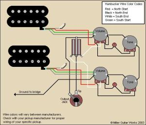 Les Paul Hum Hands off strings Grounding? | The Gear Page