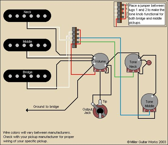 Mim fender strat wiring diagram wiring diagrams schematics fender mexican stratocaster wiring diagram wiring diagram on sm57 wiring diagram for wiring diagram fender stratocaster asfbconference2016 Images