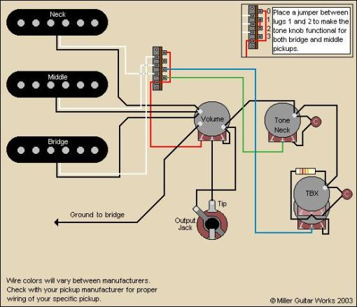 guitar wiring diagram maker guitar wiring diagrams online guitar wiring diagram maker wiring diagrams