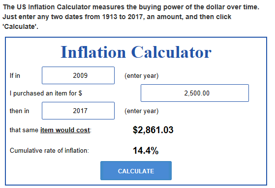 inflation_calc