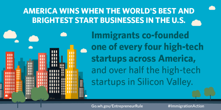 White-House-New-Entrepreneurship-Rule