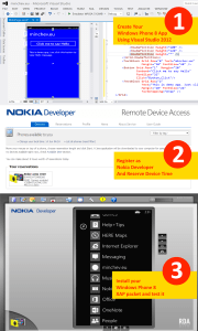 Remote Device Access @ Nokia Developer