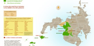 The Proposed Bangsamoro Core Territory . Click Map to download larger version. Mindanews Graphics by Keith Bacongco