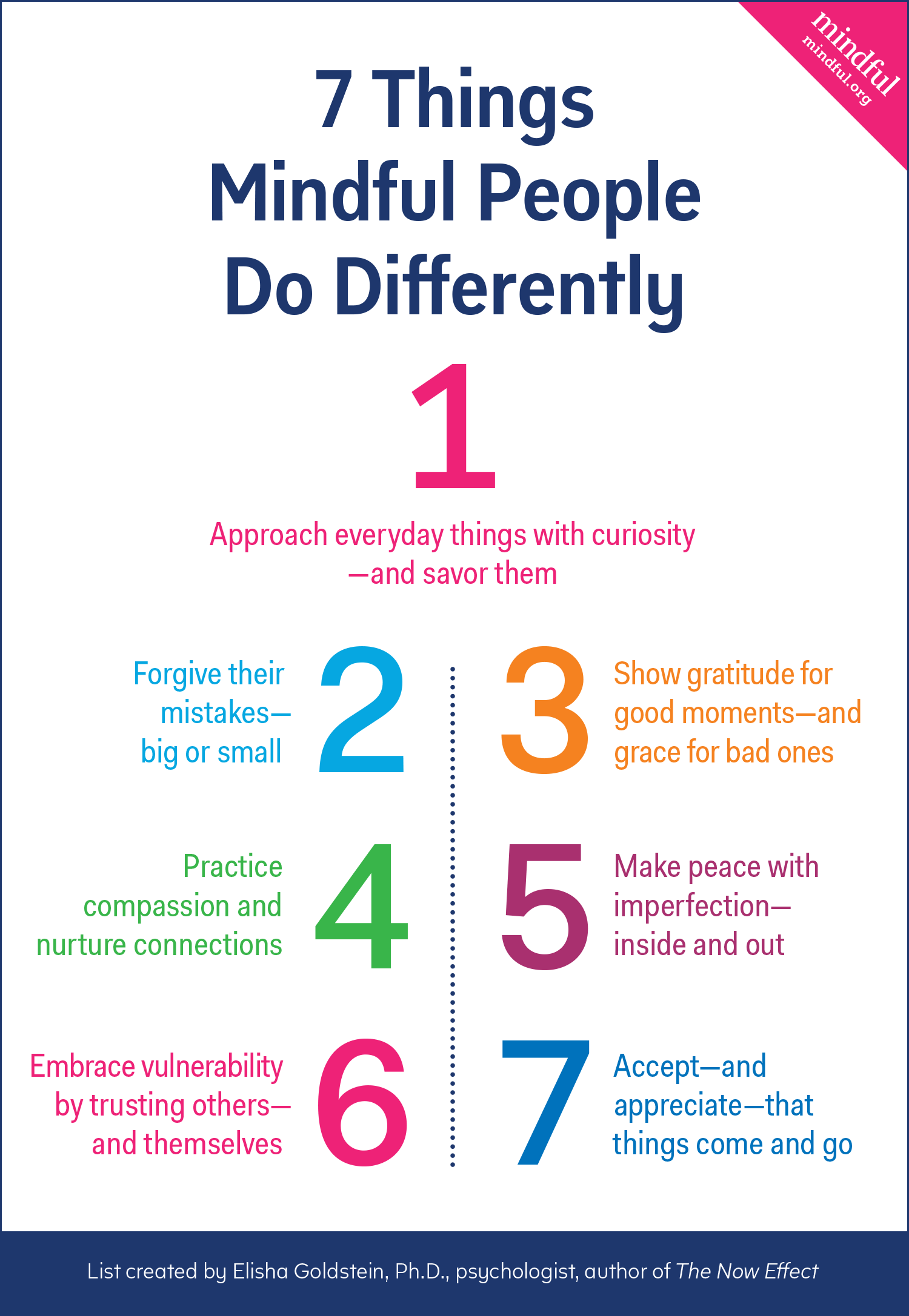 7 things mindful people do differently infographic