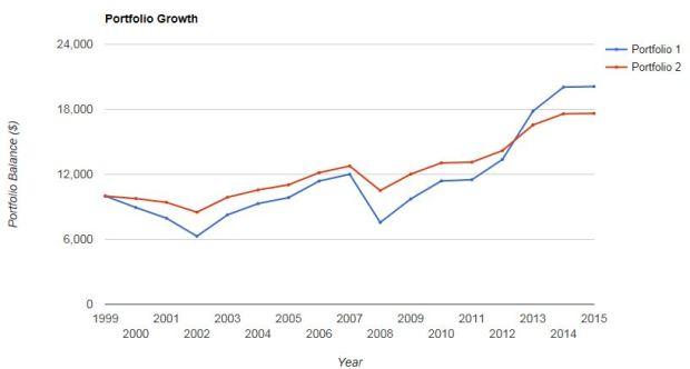 cash-graph-1