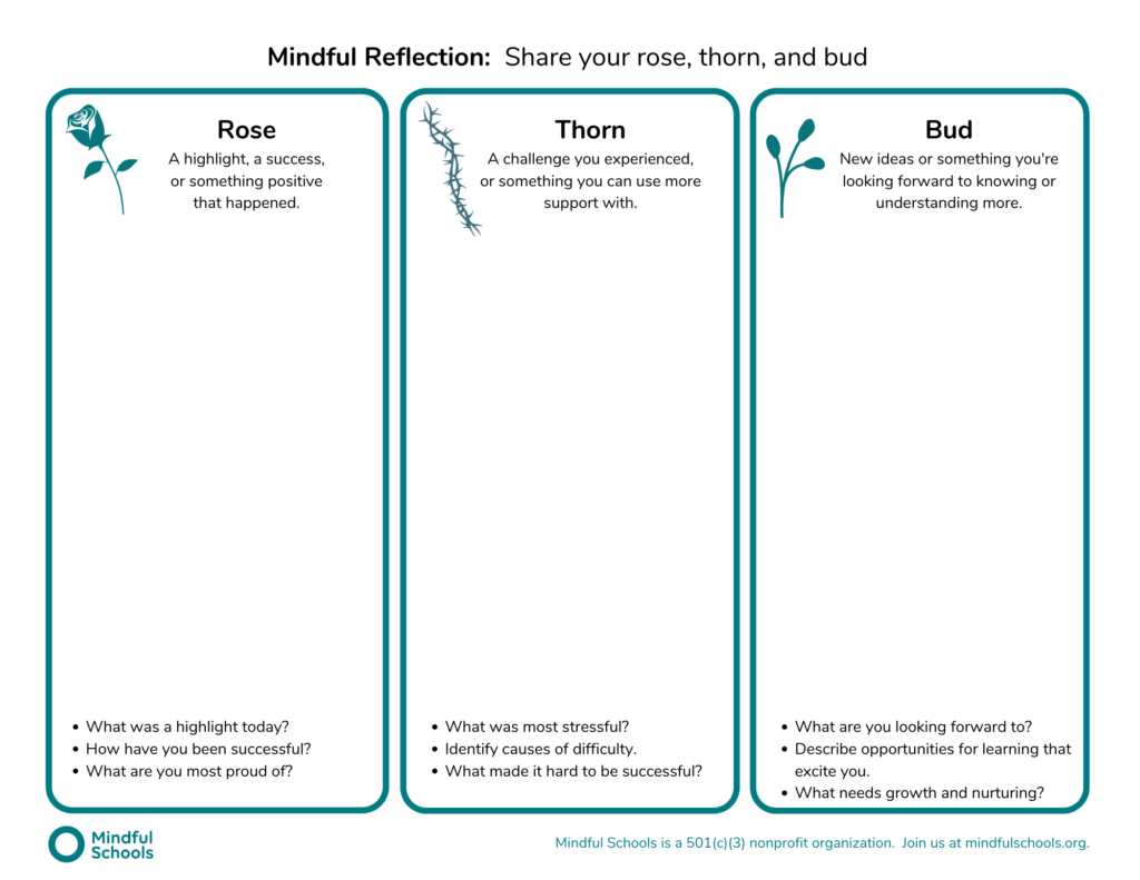 A Mindful Way To Reflect Rose Thorn And Bud