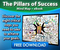 Life Coaching Free Mind Maps on Life & Business Success