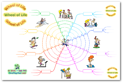 """wheel of life coaching tool"" blank version"