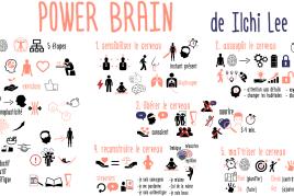 Power Brain de Ilchi Lee