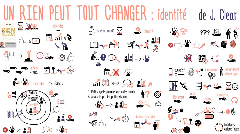 Un rien peut tout changer – habitudes et identité