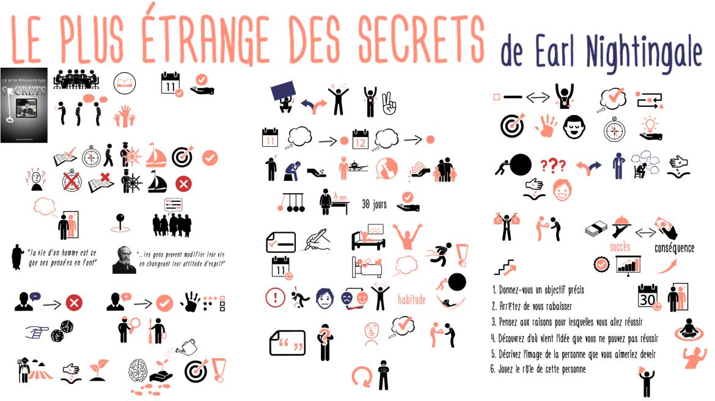 Le plus étrange des secrets