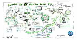 Graphic facilitation and event recording example
