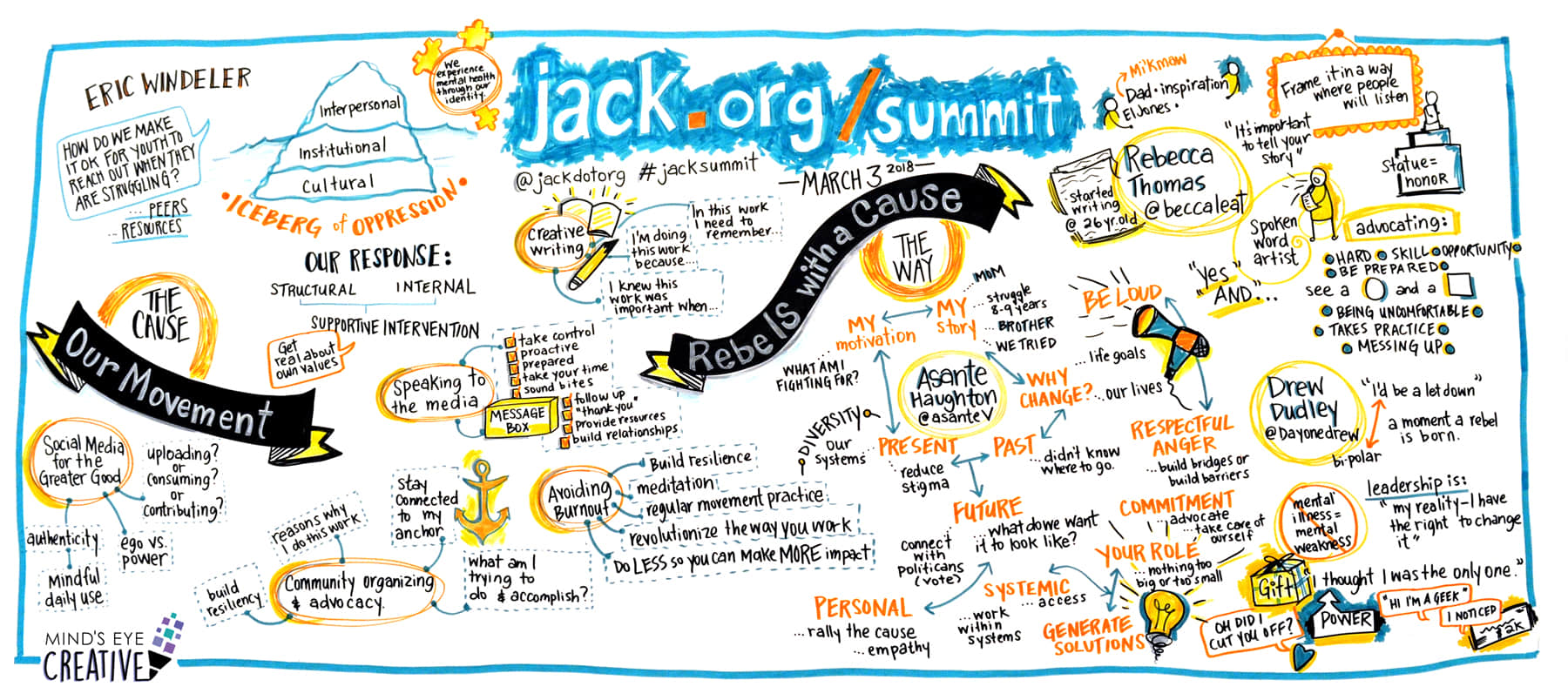 Graphic recording of Jack dot org event