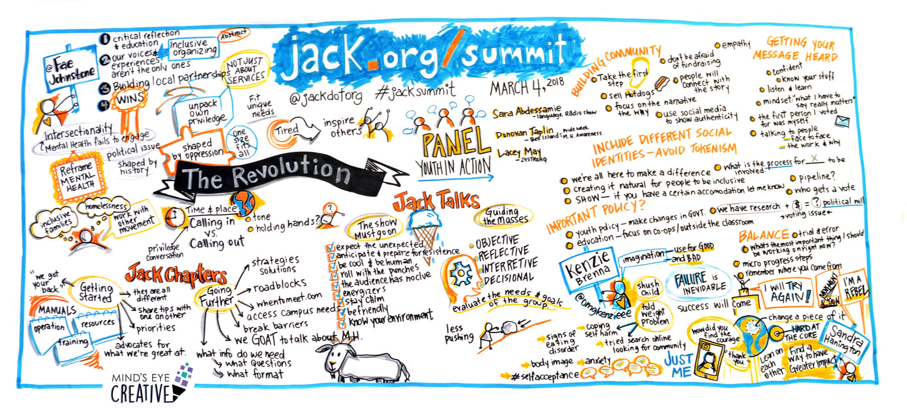 Minds Eye Creative graphic from Jack summit 2018