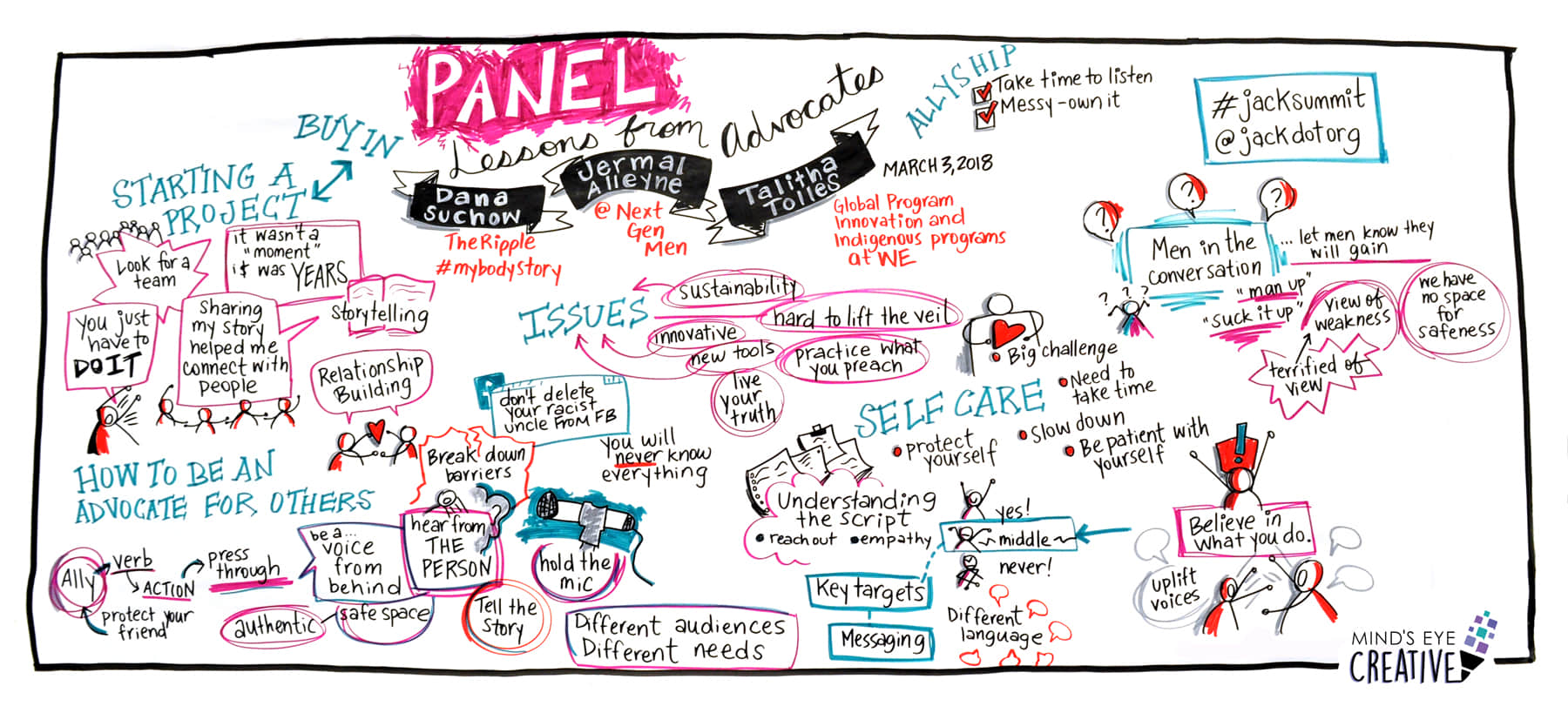 Graphic recording panel lesson with advocates