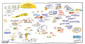 Graphic recording and facilitation example