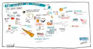 graphic recording of the science of sleep