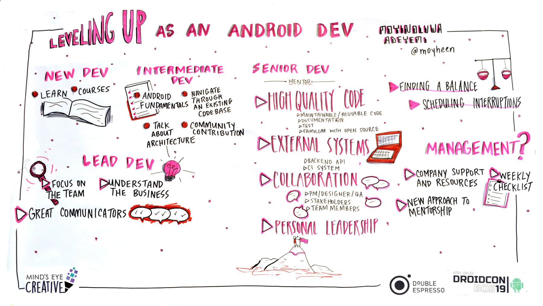 Graphic recording from DroidCon event in 2019