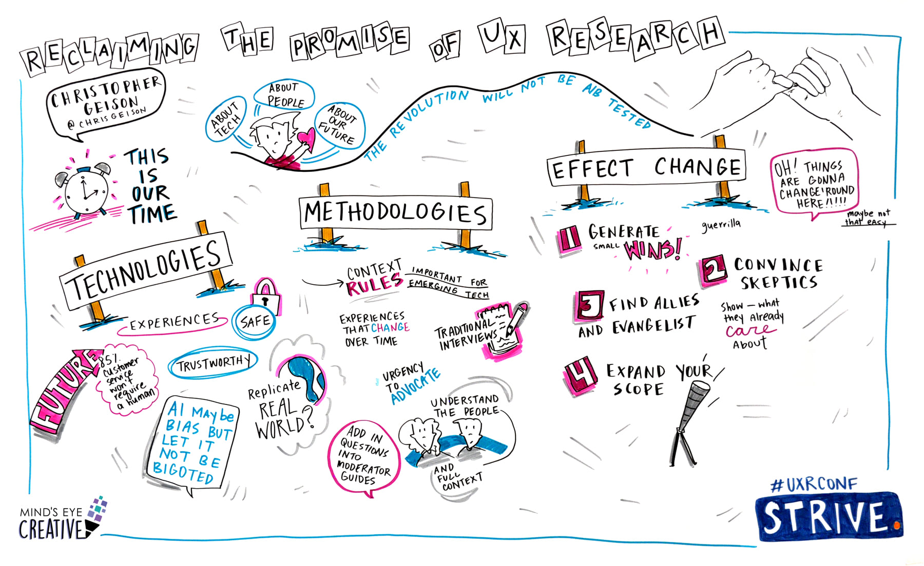 Sketch-note graphic from Strive conference in Toronto 2019