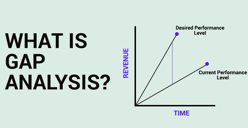 Introduction to Gap Analysis