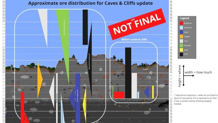 Distribución de mineral en la instantánea 21w18a.