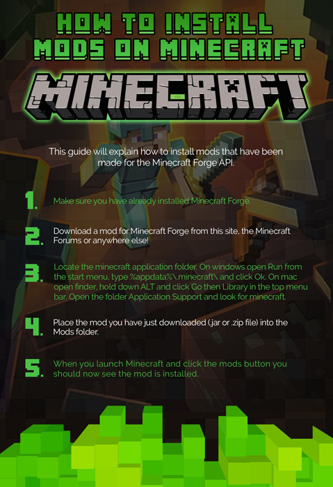 how-to-install-mods-on-minecraft