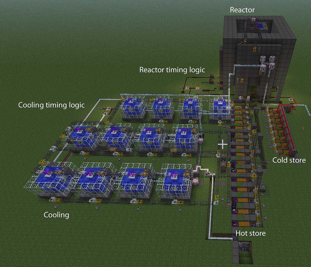 Minecraft Industrial Craft  Nuclear Reactor