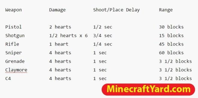 Paintball Mod for Minecraft 1