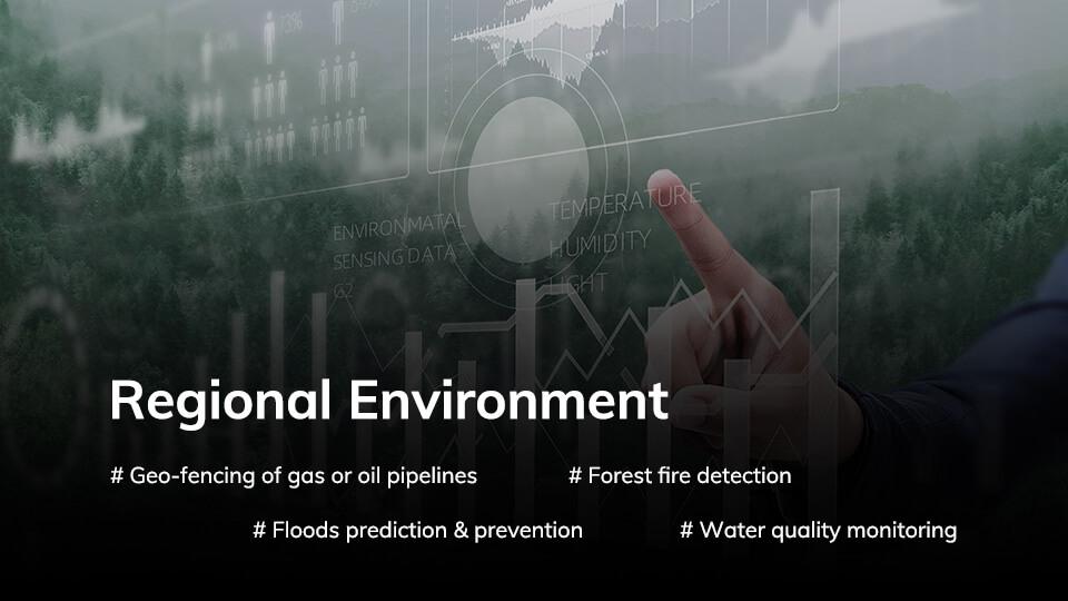 Wireless application scenario 3 Regional environment