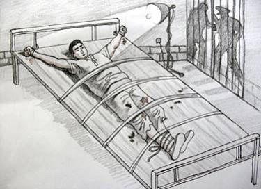 酷刑示意图:长期捆绑在床上