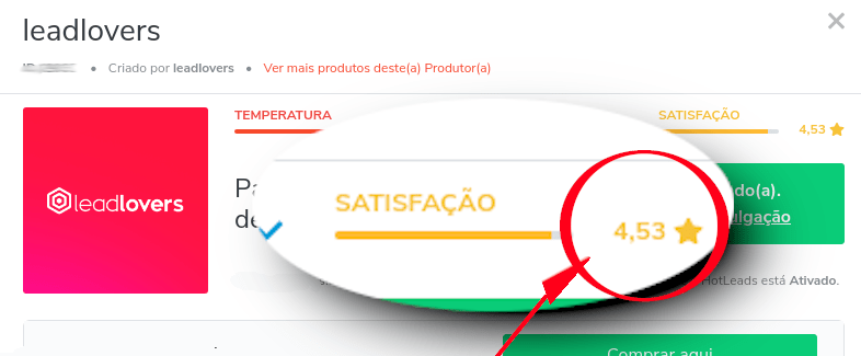 Nivel de Satisfacao Hotmart leadlovers