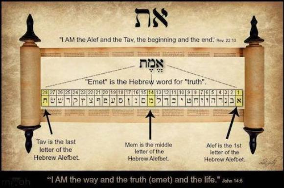 """Pictured here is the first and last letter of the Hebrew Alphabet known as the """"Alef & Taw/Tav."""
