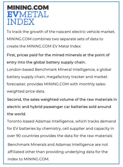 EV METAL INDEX - FAQ WHAT IS