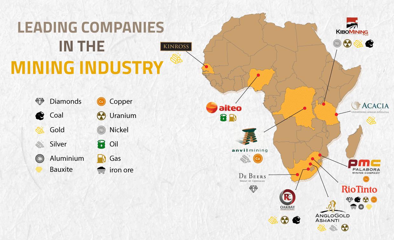 https://i2.wp.com/www.miningafrica.net/wp-content/uploads/2016/01/mining-infographic.png