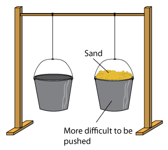 inertia-pail-with-sand