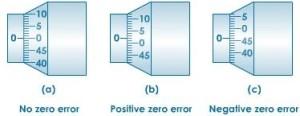 micrometer zero error