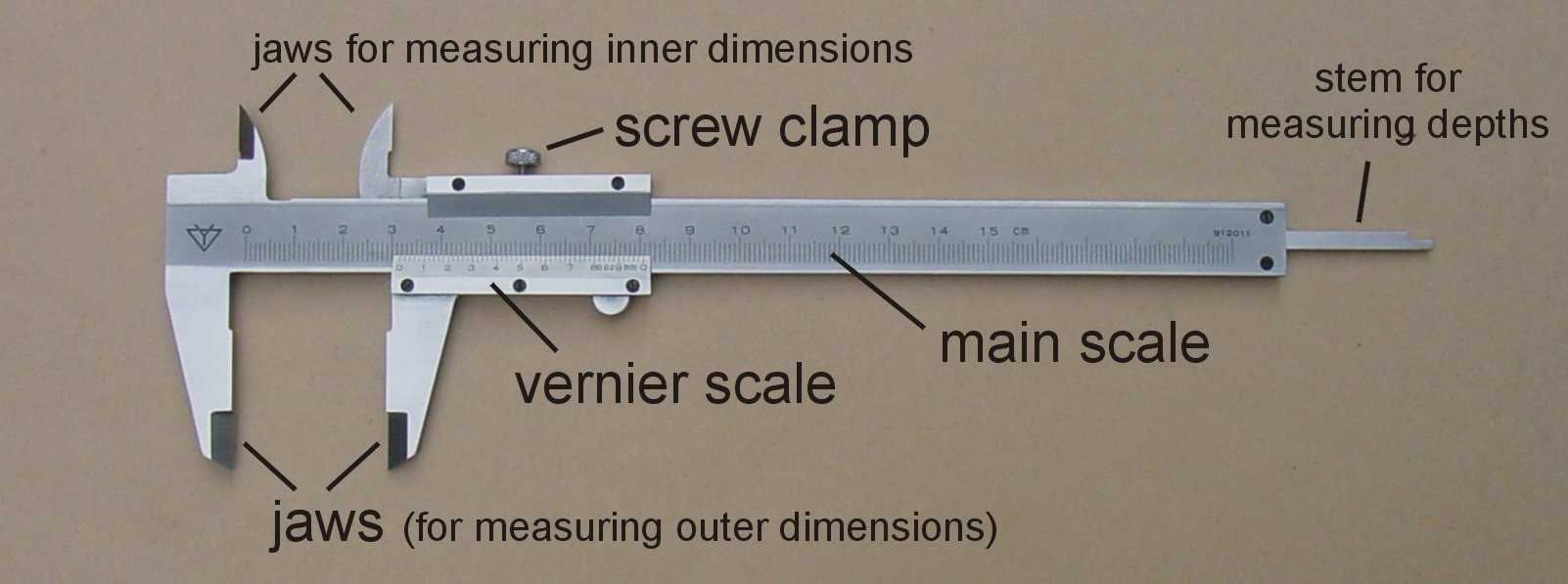 Remarkable Neat Diagram Of Vernier Caliper Basic Electronics Wiring Diagram Wiring Cloud Intapioscosaoduqqnet