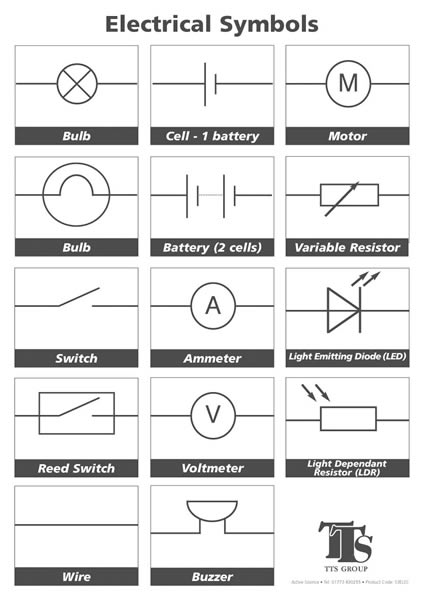 Circuit Diagram Symbols For Wire Resistor Light Bulb Battery Fuse