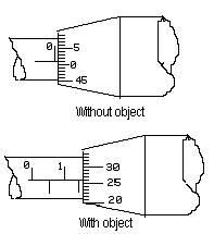 micrometer with zero error