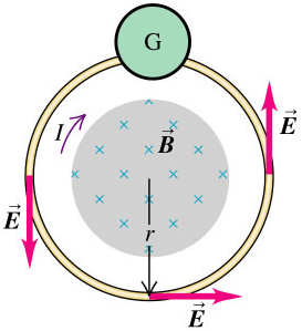induced electric field 2
