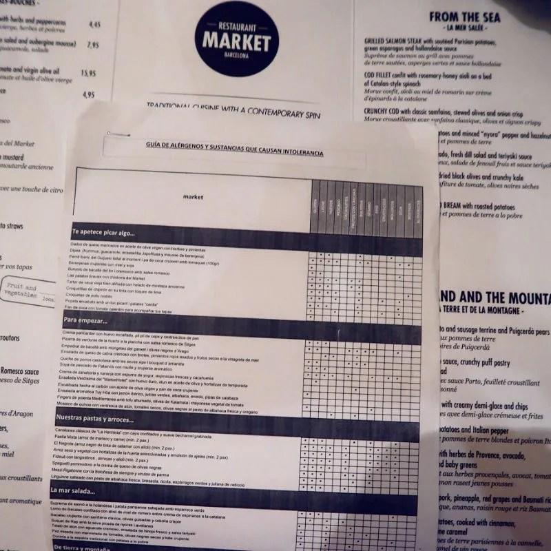 Gluten-free Barcelona Restaurante-Market-menu CREDIT Minka Guides