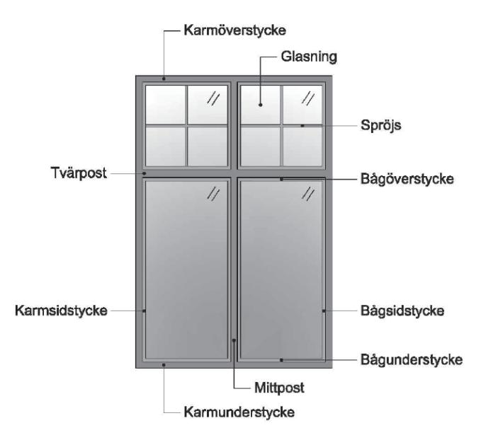 Arkitekt 2.0 fönster